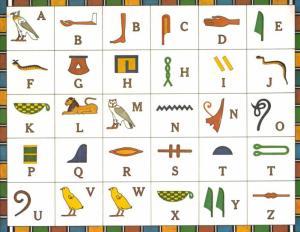 Manusia purba berkomunikasi melalui bahasa gambar.